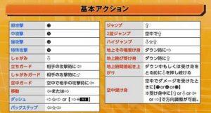 『ドラゴンボールファイターズ』ビルス参戦βテスト感想ゲーム内容も紹介!